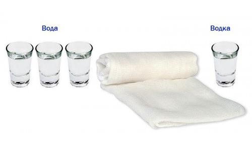 Компресс от кашля: принцип действия, виды, как проводить процедуру в домашних условиях