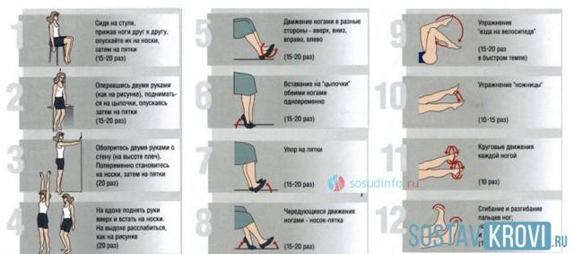 Основные симптомы спазма сосудов и их виды