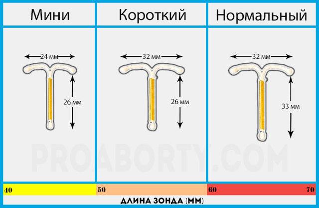 Спираль Голдлили Эксклюзив: инструкция, отзывы, цена