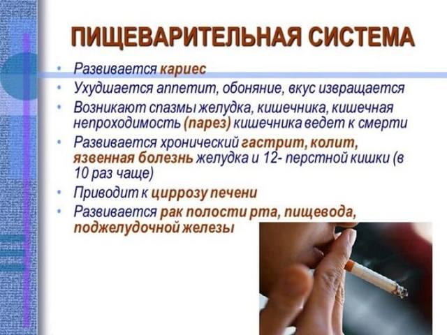 Можно ли курить при гастрите: влияние на состояние ЖКТ, какова опасность