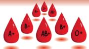 Лейкоцитоз крови: причины, симптомы, виды (нейтрофильный и пр.)