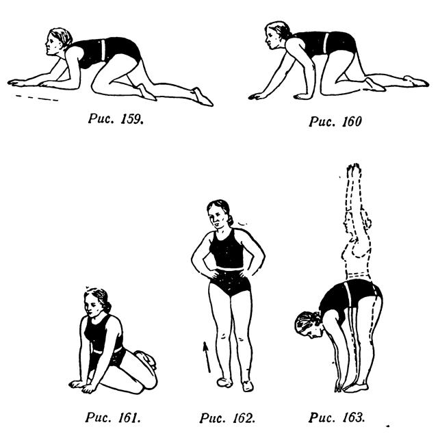 Упражнения при загибе матки кзади